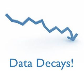 Data Decays