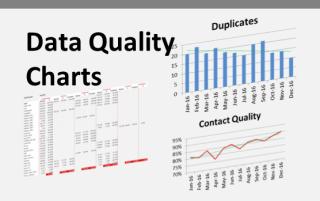 Data Quality Charts